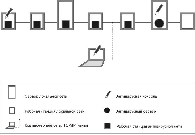 Схема взаимодействия файлов